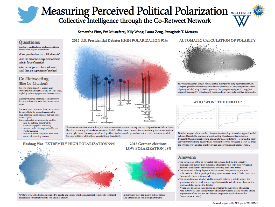 polarization in us politics 15:58 ar anrv276-pl09-05tex xmlpublishsm(2004/02/24) p1: kuv party polarization in american politics 85 historical, theoretical, and recent.